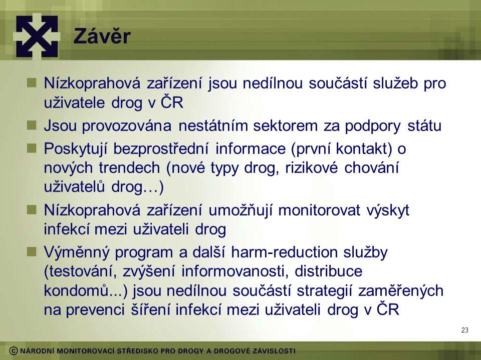 Závěr Nízkoprahová zařízení jsou nedílnou součástí služeb pro uživatele drog v ČR. Jsou provozována nestátním sektorem za podpory státu.
