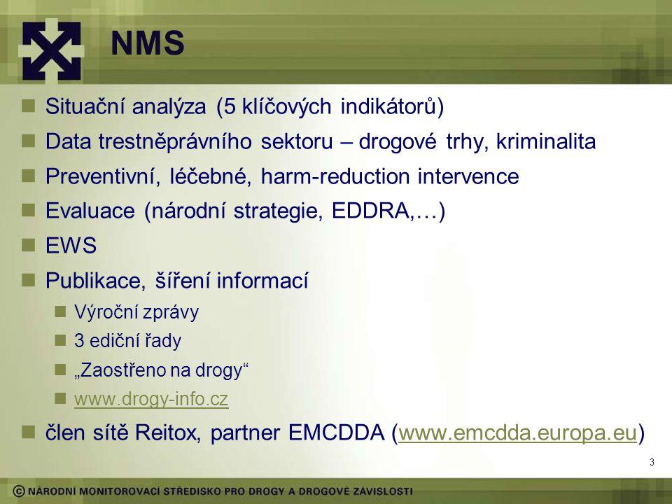 NMS Situační analýza (5 klíčových indikátorů)