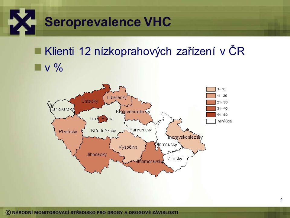 Seroprevalence VHC Klienti 12 nízkoprahových zařízení v ČR v %