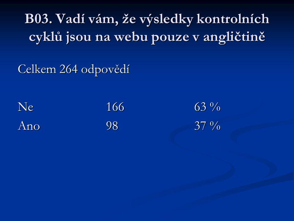 B03. Vadí vám, že výsledky kontrolních cyklů jsou na webu pouze v angličtině