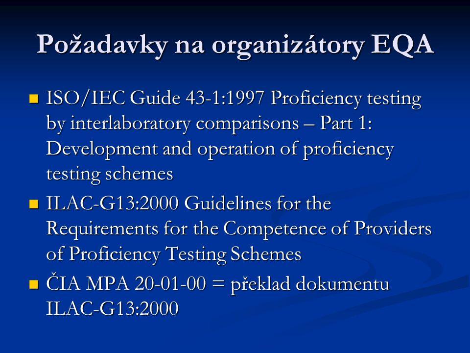 Požadavky na organizátory EQA
