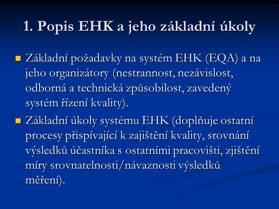 1. Popis EHK a jeho základní úkoly