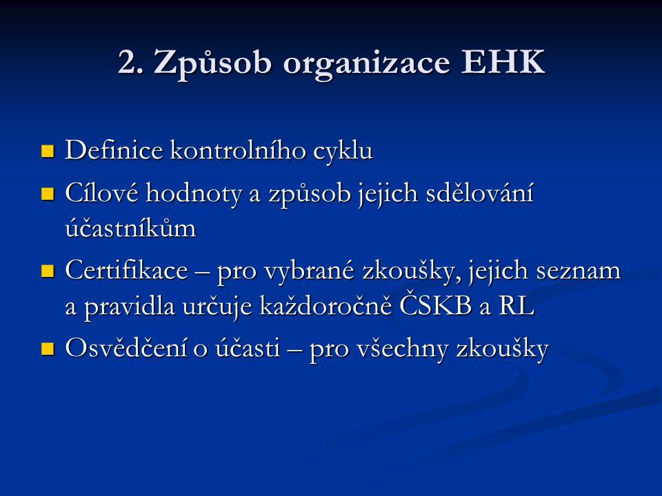 2. Způsob organizace EHK Definice kontrolního cyklu