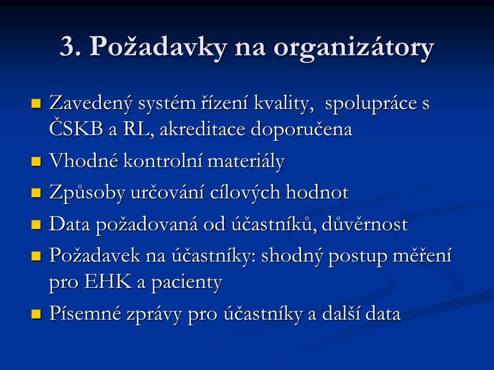 3. Požadavky na organizátory