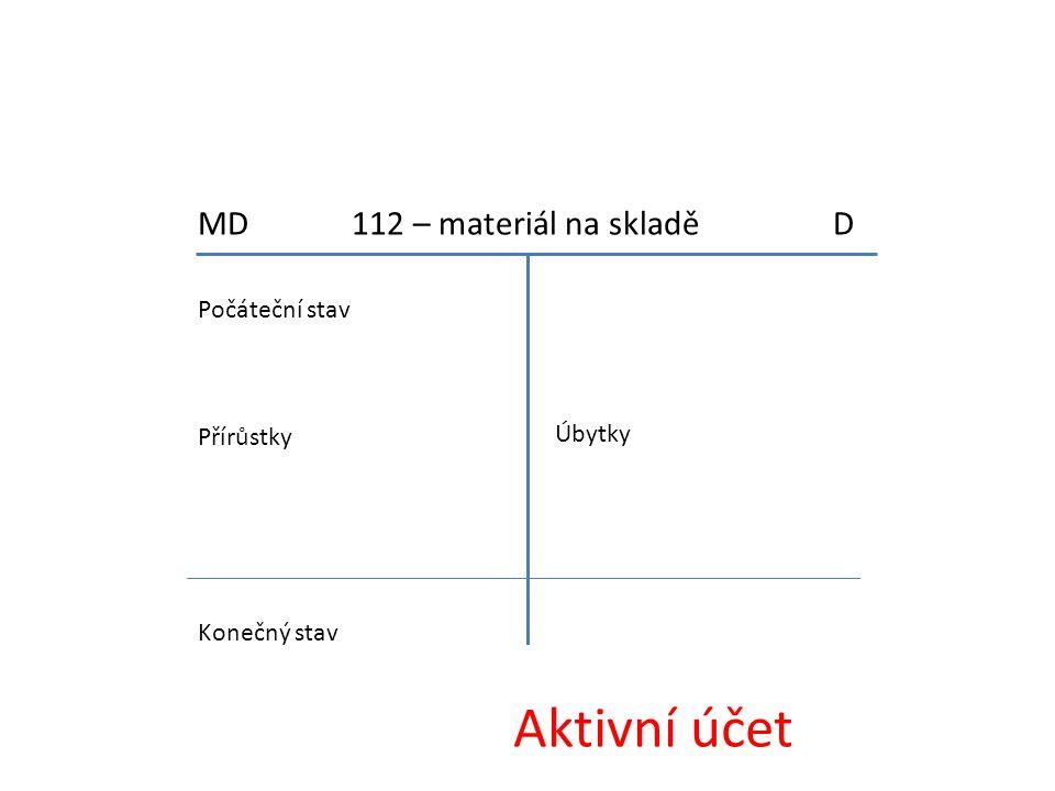 Aktivní účet MD 112 – materiál na skladě D Počáteční stav Přírůstky