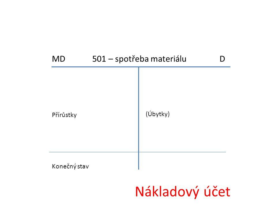 Nákladový účet MD 501 – spotřeba materiálu D Přírůstky (Úbytky)
