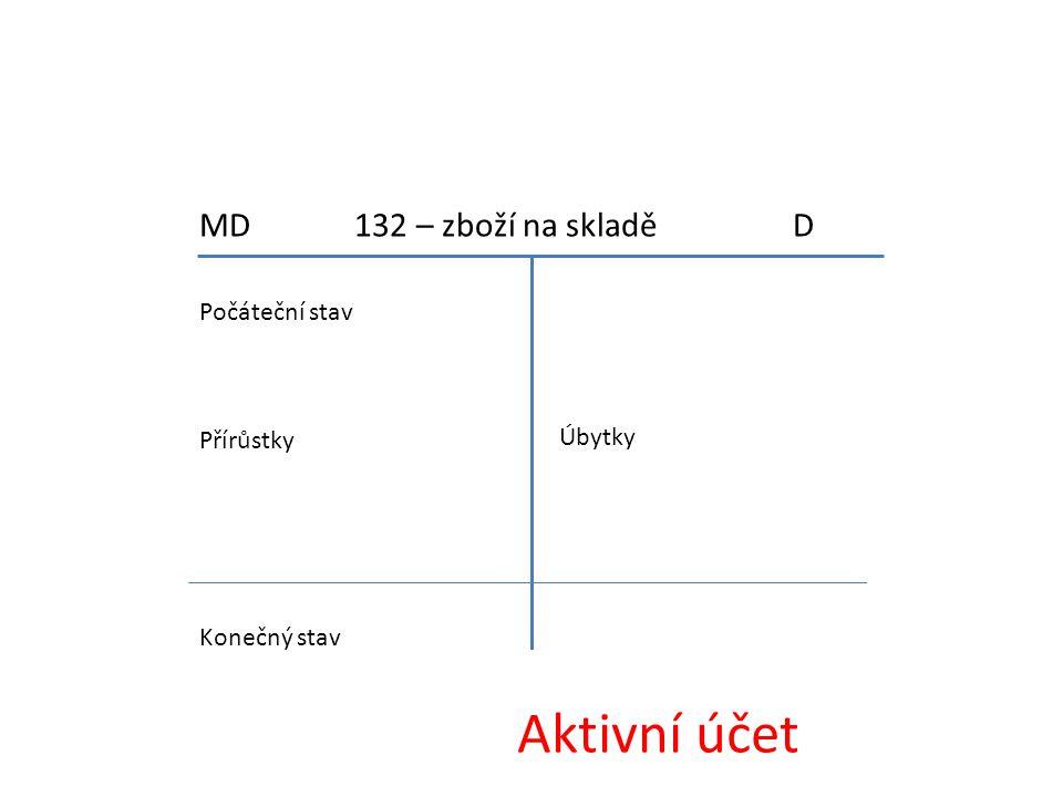 Aktivní účet MD 132 – zboží na skladě D Počáteční stav Přírůstky