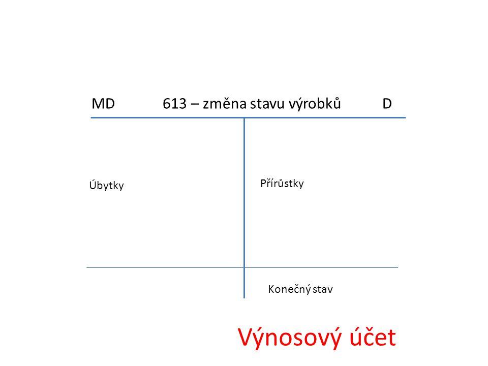 Výnosový účet MD 613 – změna stavu výrobků D Přírůstky Úbytky