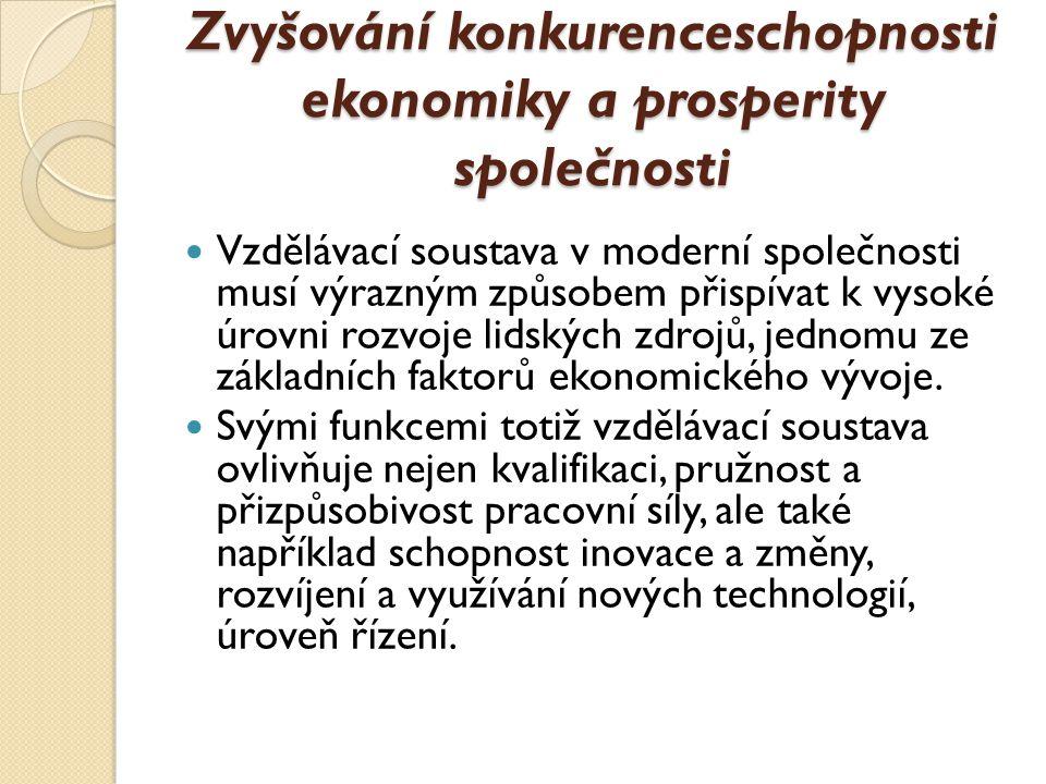 Zvyšování konkurenceschopnosti ekonomiky a prosperity společnosti