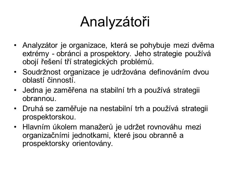 Analyzátoři