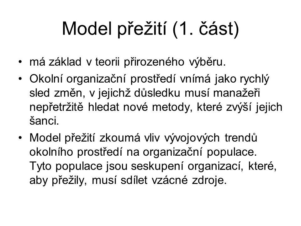 Model přežití (1. část) má základ v teorii přirozeného výběru.