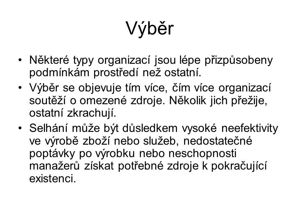 Výběr Některé typy organizací jsou lépe přizpůsobeny podmínkám prostředí než ostatní.