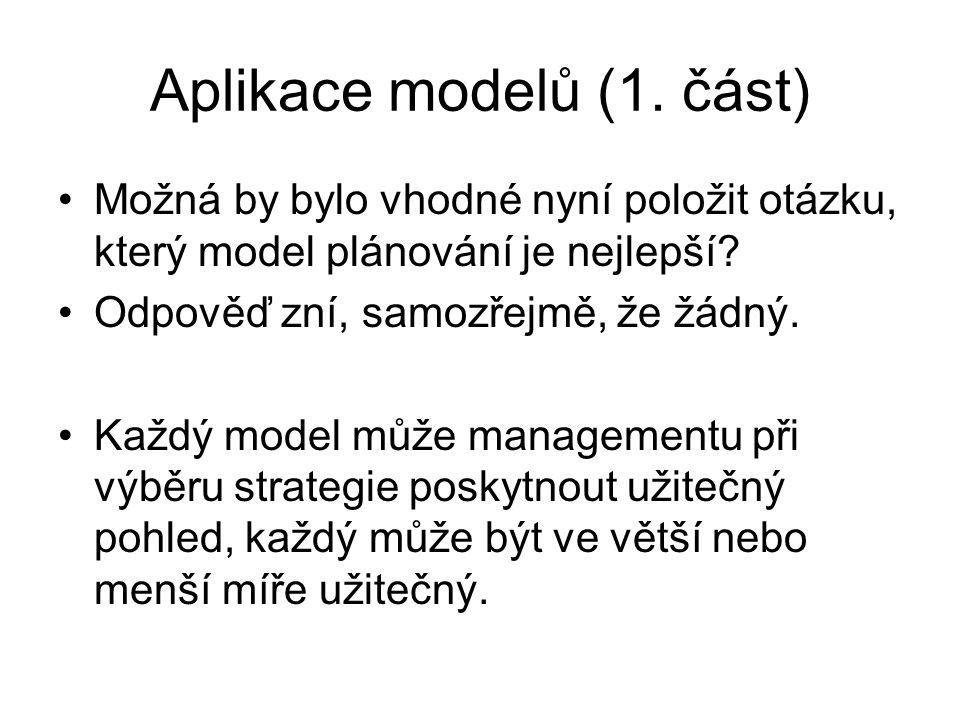 Aplikace modelů (1. část)