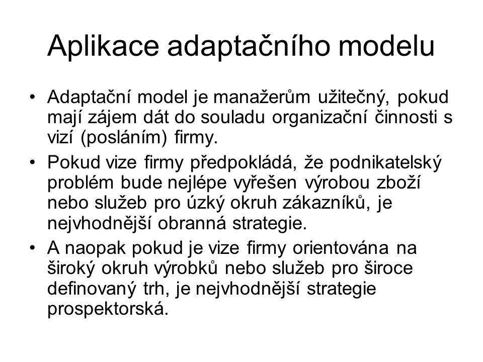 Aplikace adaptačního modelu