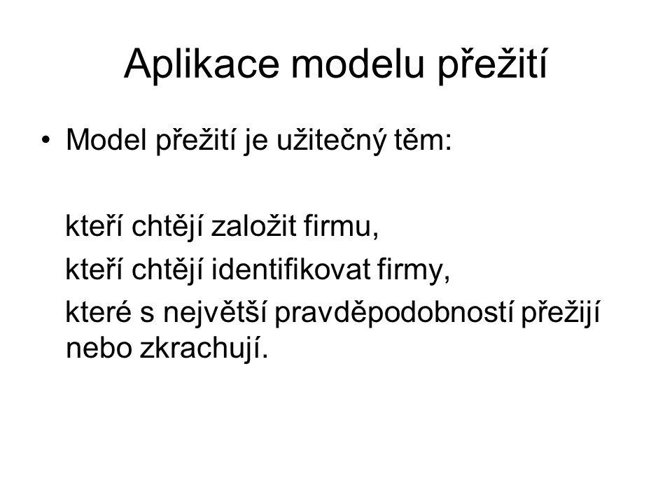 Aplikace modelu přežití