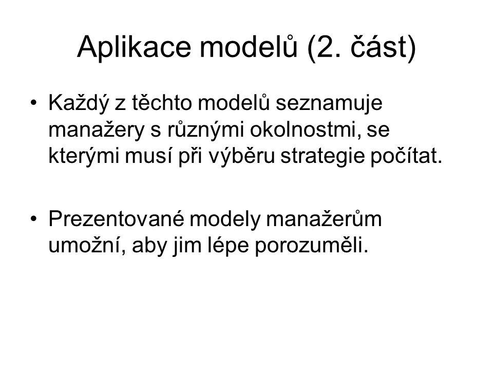 Aplikace modelů (2. část)