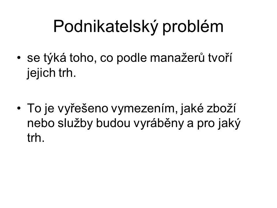 Podnikatelský problém