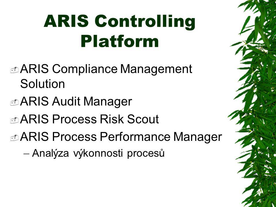 ARIS Controlling Platform