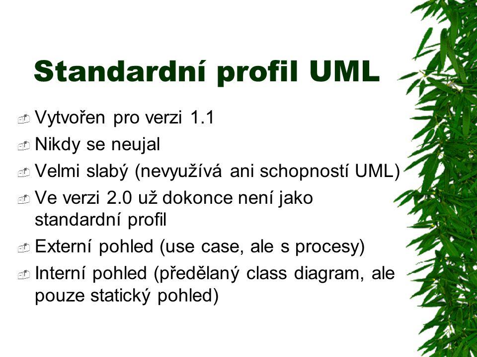 Standardní profil UML Vytvořen pro verzi 1.1 Nikdy se neujal