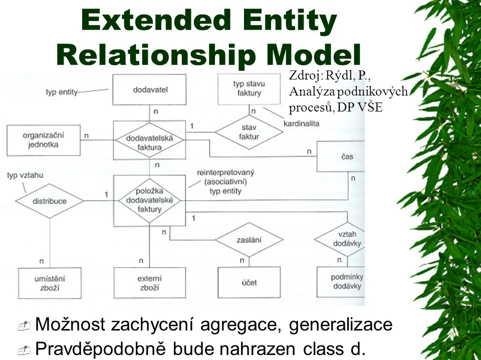 extended entity relationship diagram pdf