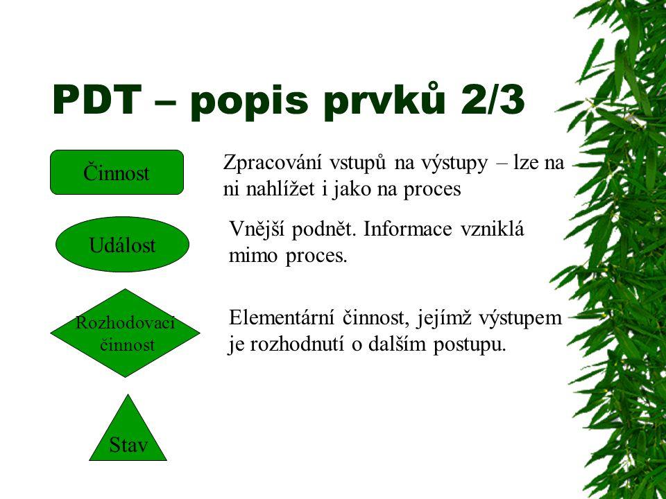 PDT – popis prvků 2/3 Zpracování vstupů na výstupy – lze na ni nahlížet i jako na proces. Činnost.