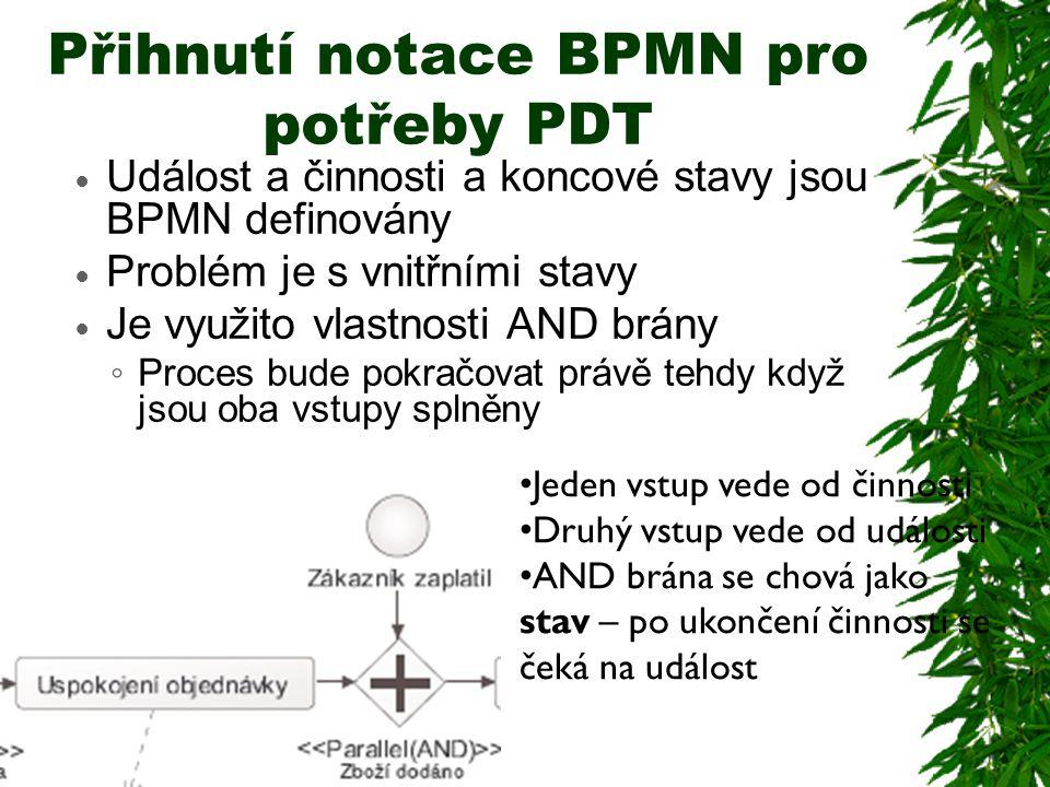 Přihnutí notace BPMN pro potřeby PDT