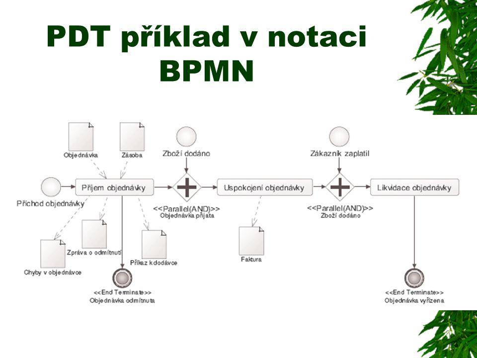PDT příklad v notaci BPMN