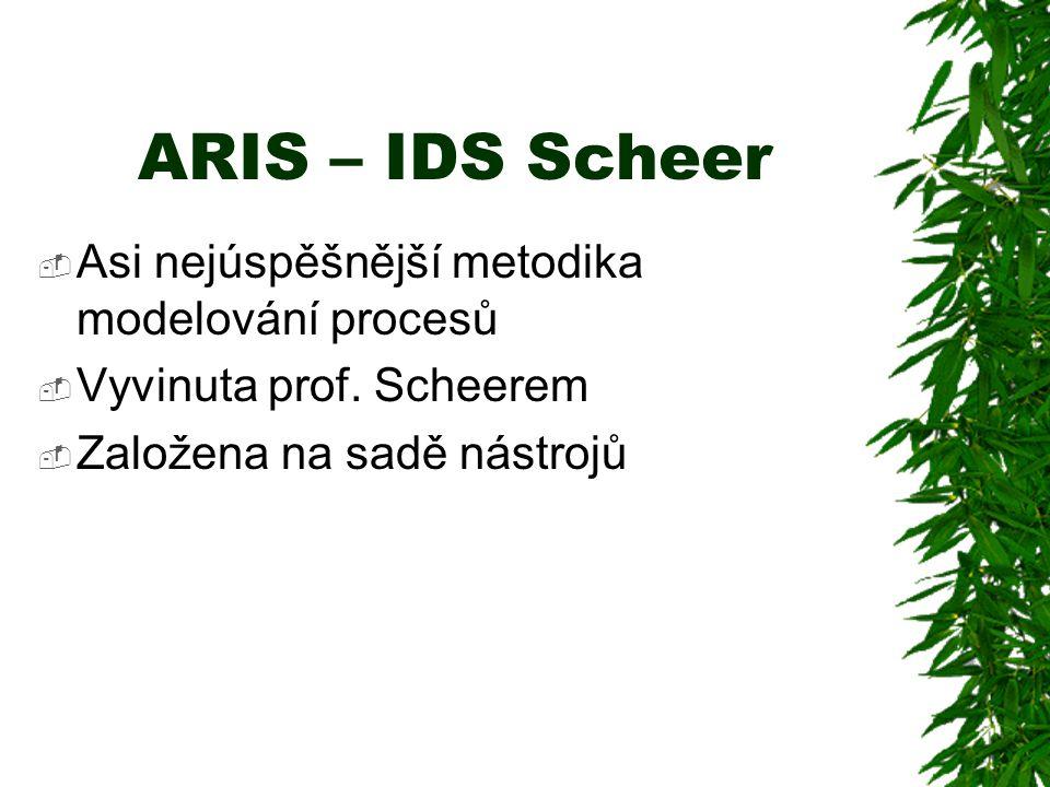 ARIS – IDS Scheer Asi nejúspěšnější metodika modelování procesů