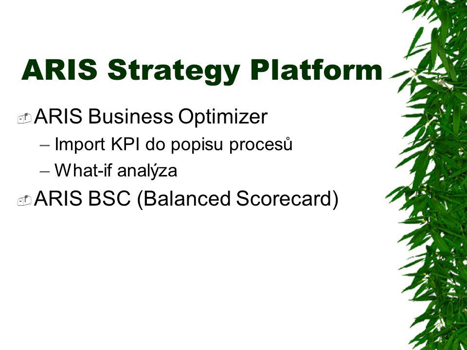ARIS Strategy Platform