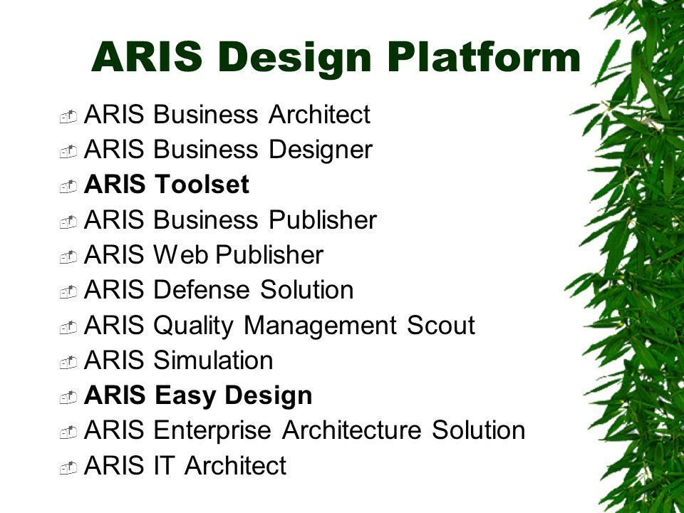 ARIS Design Platform ARIS Business Architect ARIS Business Designer