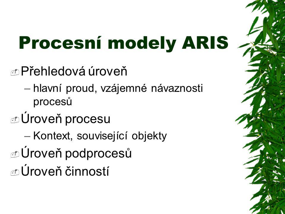 Procesní modely ARIS Přehledová úroveň Úroveň procesu