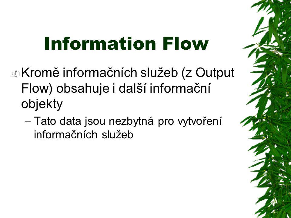 Information Flow Kromě informačních služeb (z Output Flow) obsahuje i další informační objekty.