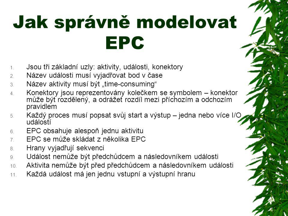 Jak správně modelovat EPC