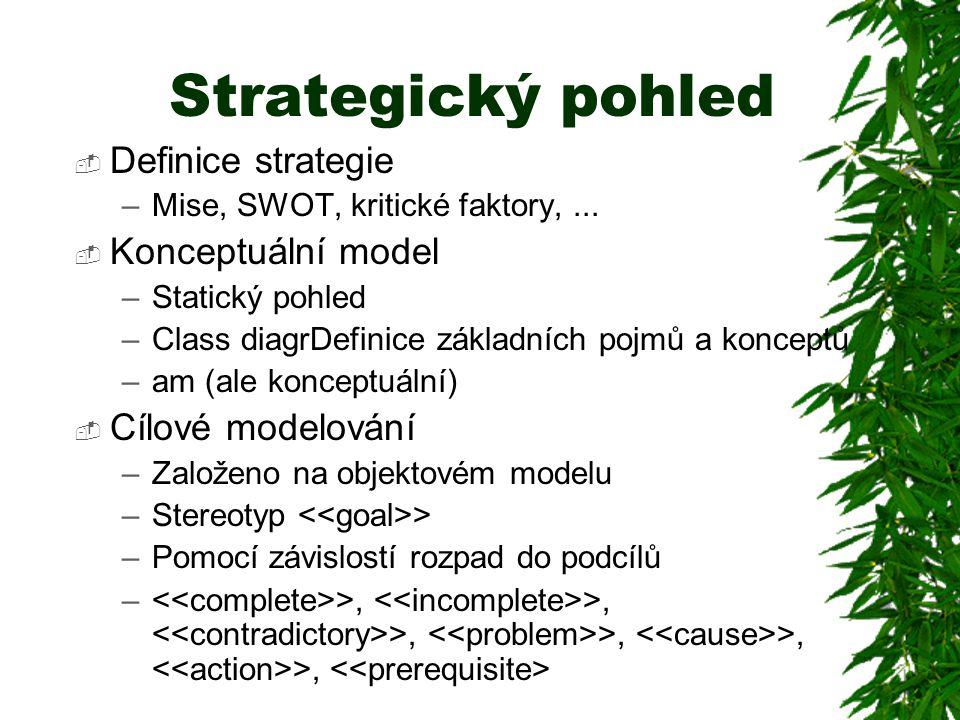 Strategický pohled Definice strategie Konceptuální model