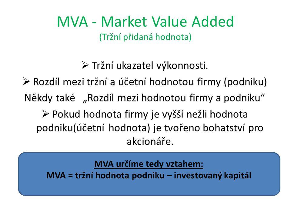 MVA - Market Value Added (Tržní přidaná hodnota)