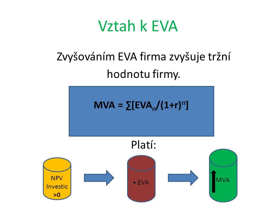 Zvyšováním EVA firma zvyšuje tržní hodnotu firmy. Platí:
