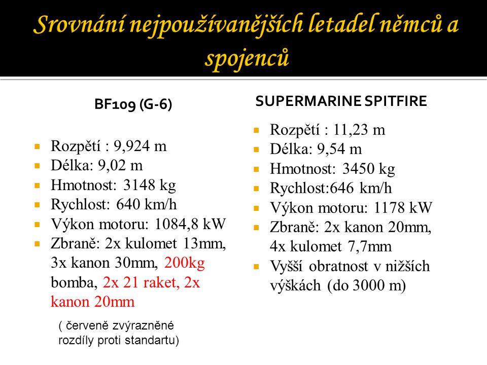 Srovnání nejpoužívanějších letadel němců a spojenců