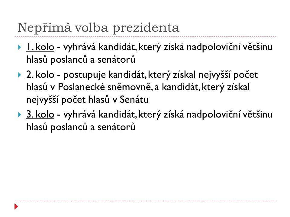 Nepřímá volba prezidenta