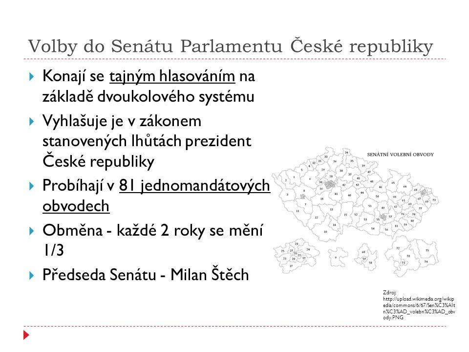 Volby do Senátu Parlamentu České republiky