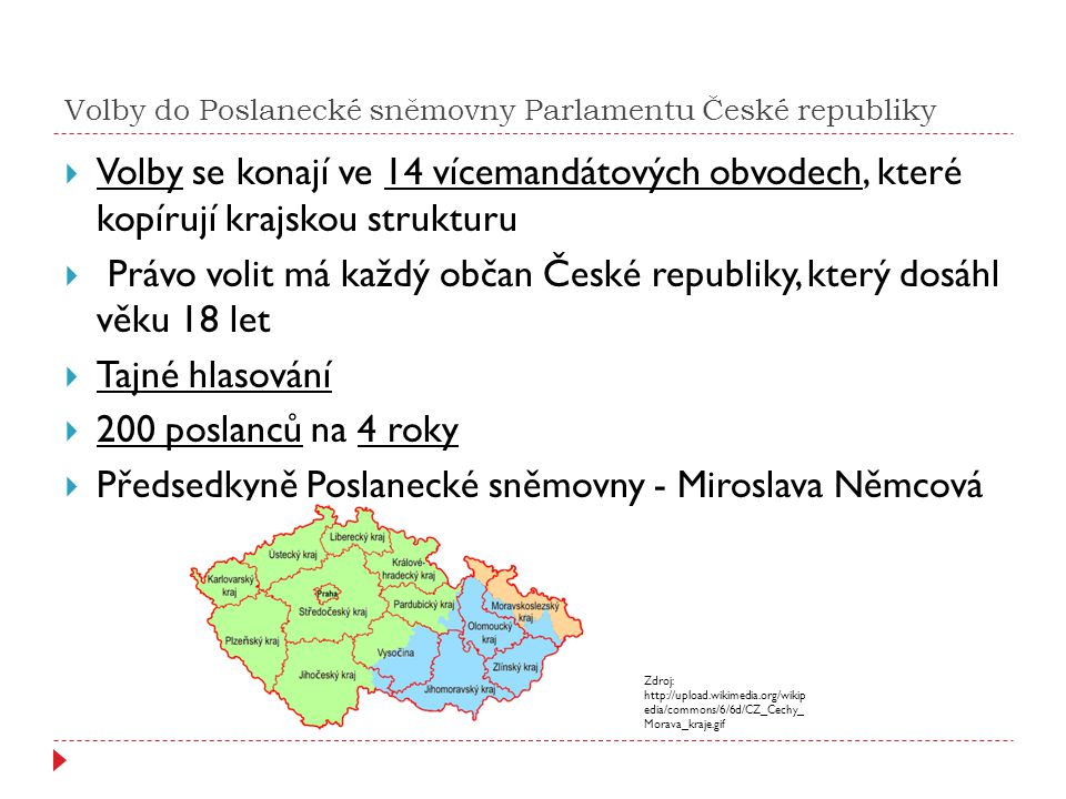 Volby do Poslanecké sněmovny Parlamentu České republiky