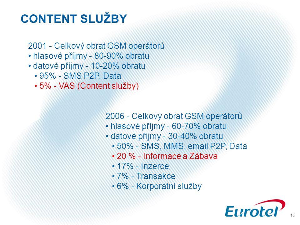 CONTENT SLUŽBY 2001 - Celkový obrat GSM operátorů