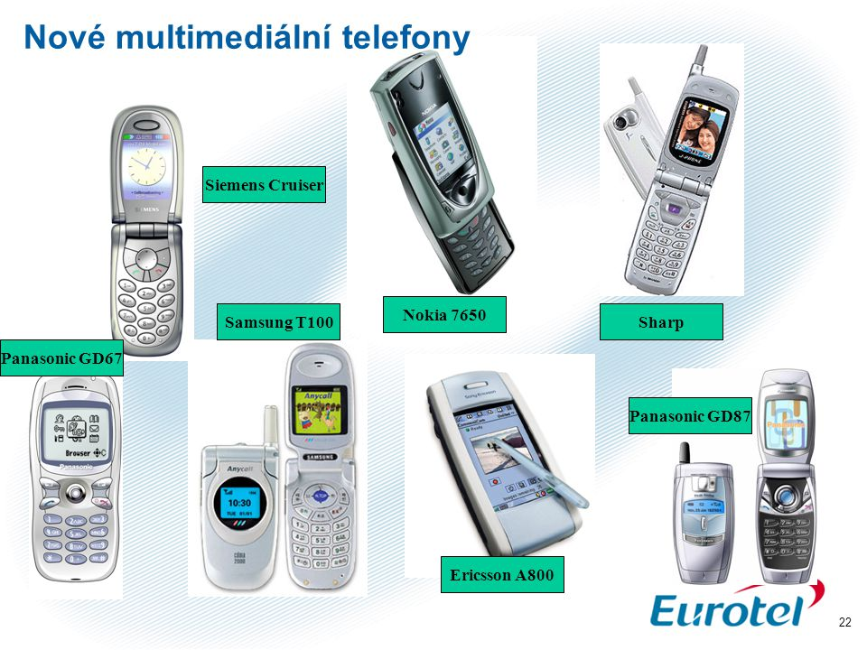 Nové multimediální telefony