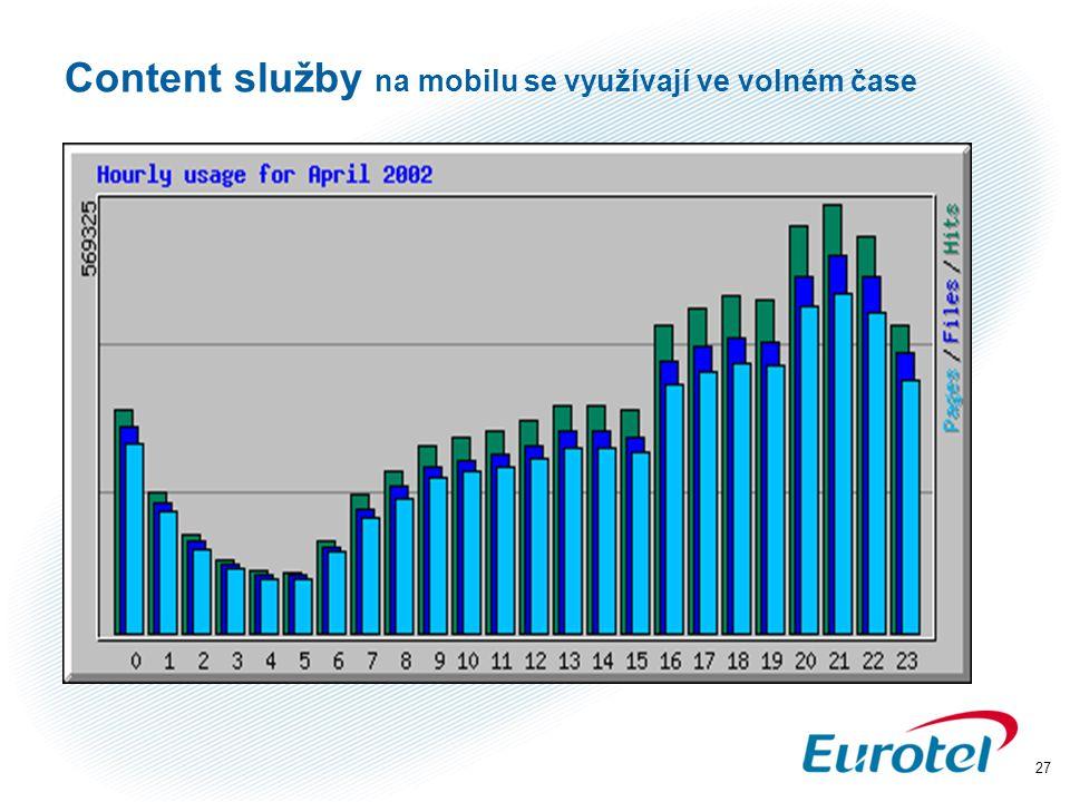 Content služby na mobilu se využívají ve volném čase