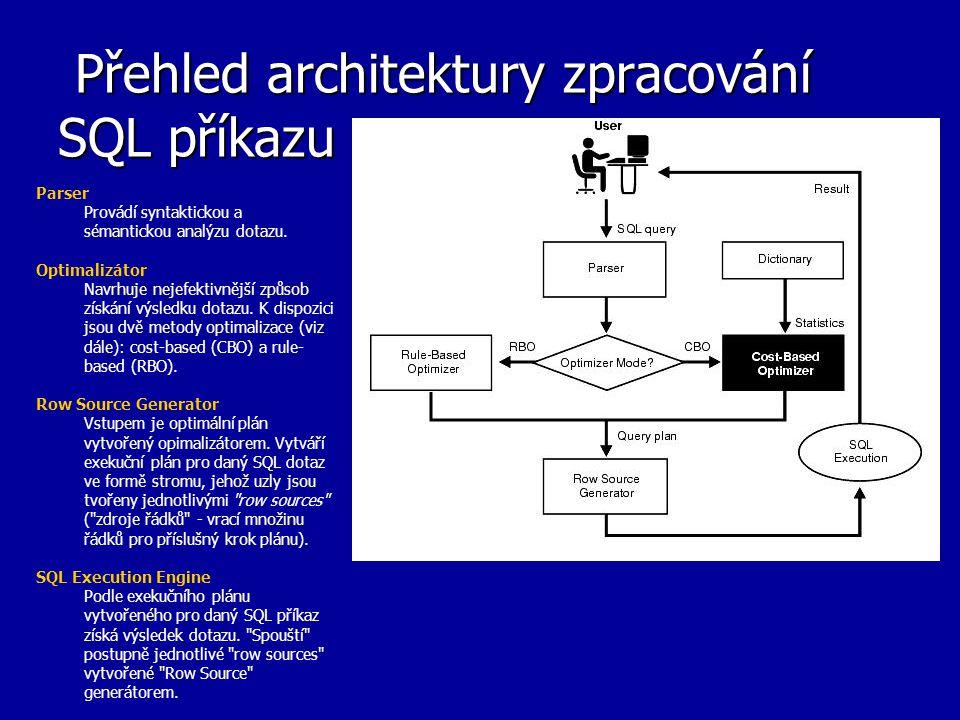 Přehled architektury zpracování SQL příkazu