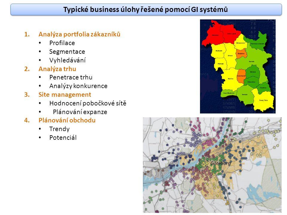 Typické business úlohy řešené pomocí GI systémů