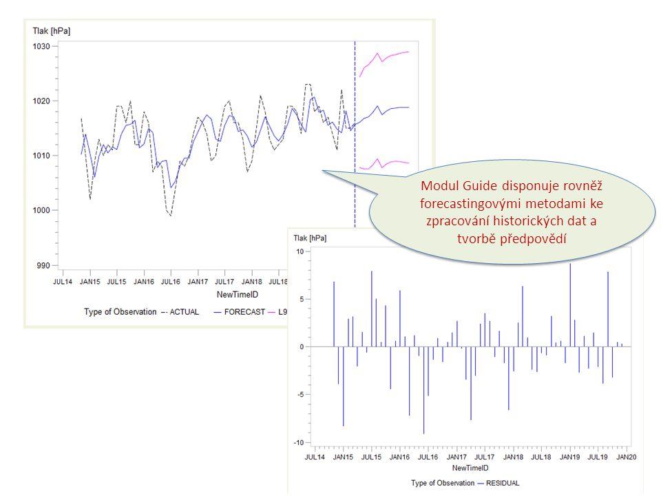 Modul Guide disponuje rovněž forecastingovými metodami ke zpracování historických dat a tvorbě předpovědí