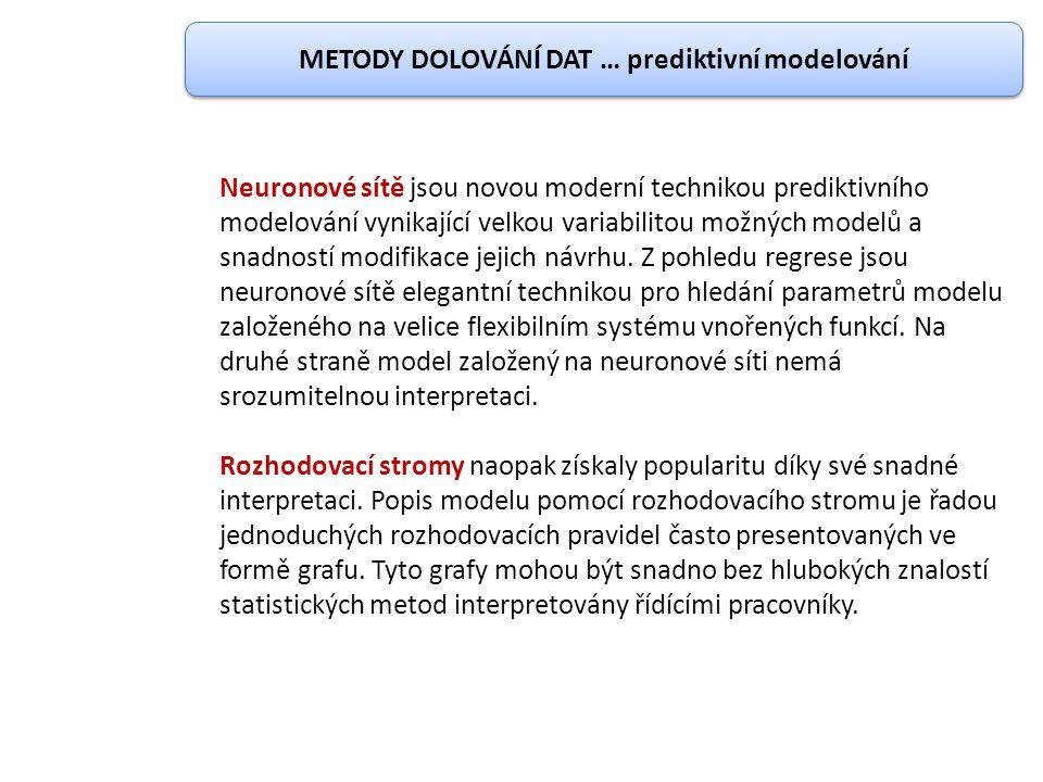 METODY DOLOVÁNÍ DAT … prediktivní modelování