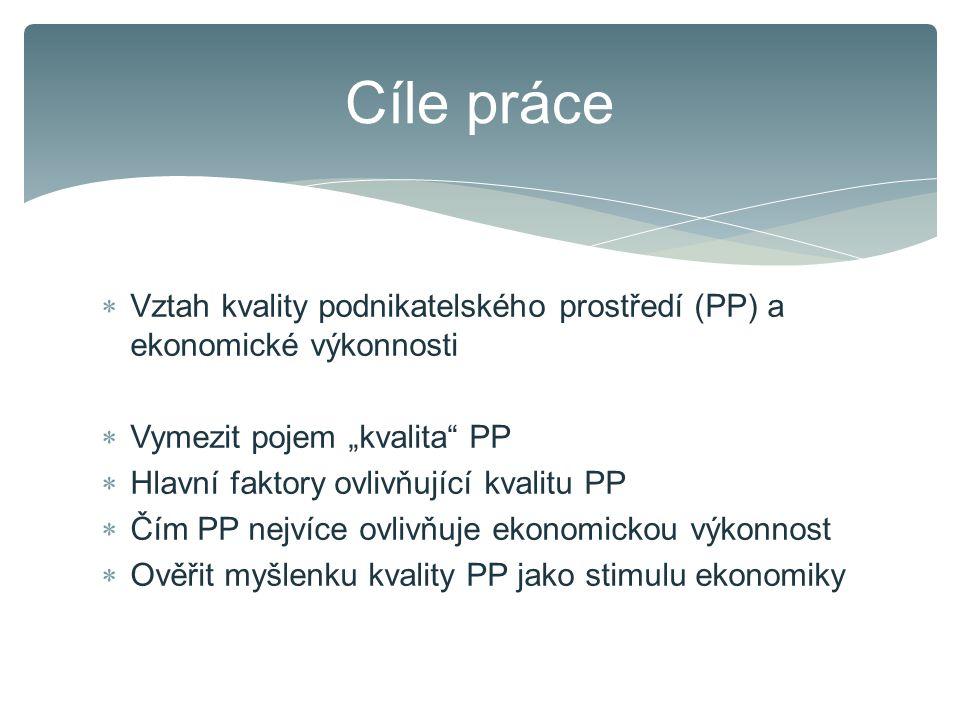 """Cíle práce Vztah kvality podnikatelského prostředí (PP) a ekonomické výkonnosti. Vymezit pojem """"kvalita PP."""