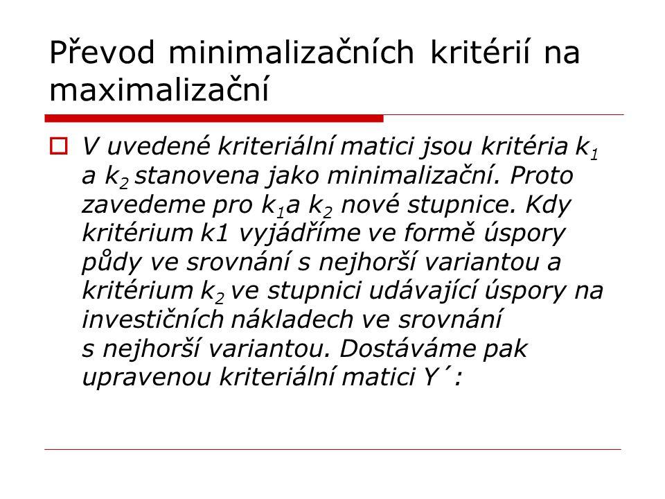 Převod minimalizačních kritérií na maximalizační