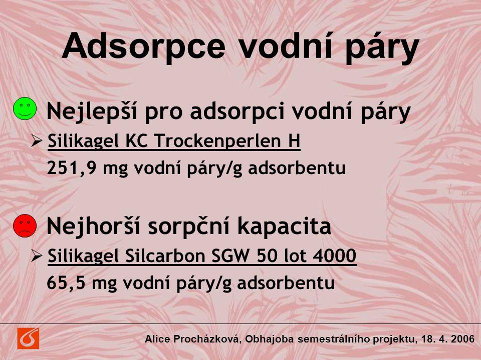 Adsorpce vodní páry Nejlepší pro adsorpci vodní páry